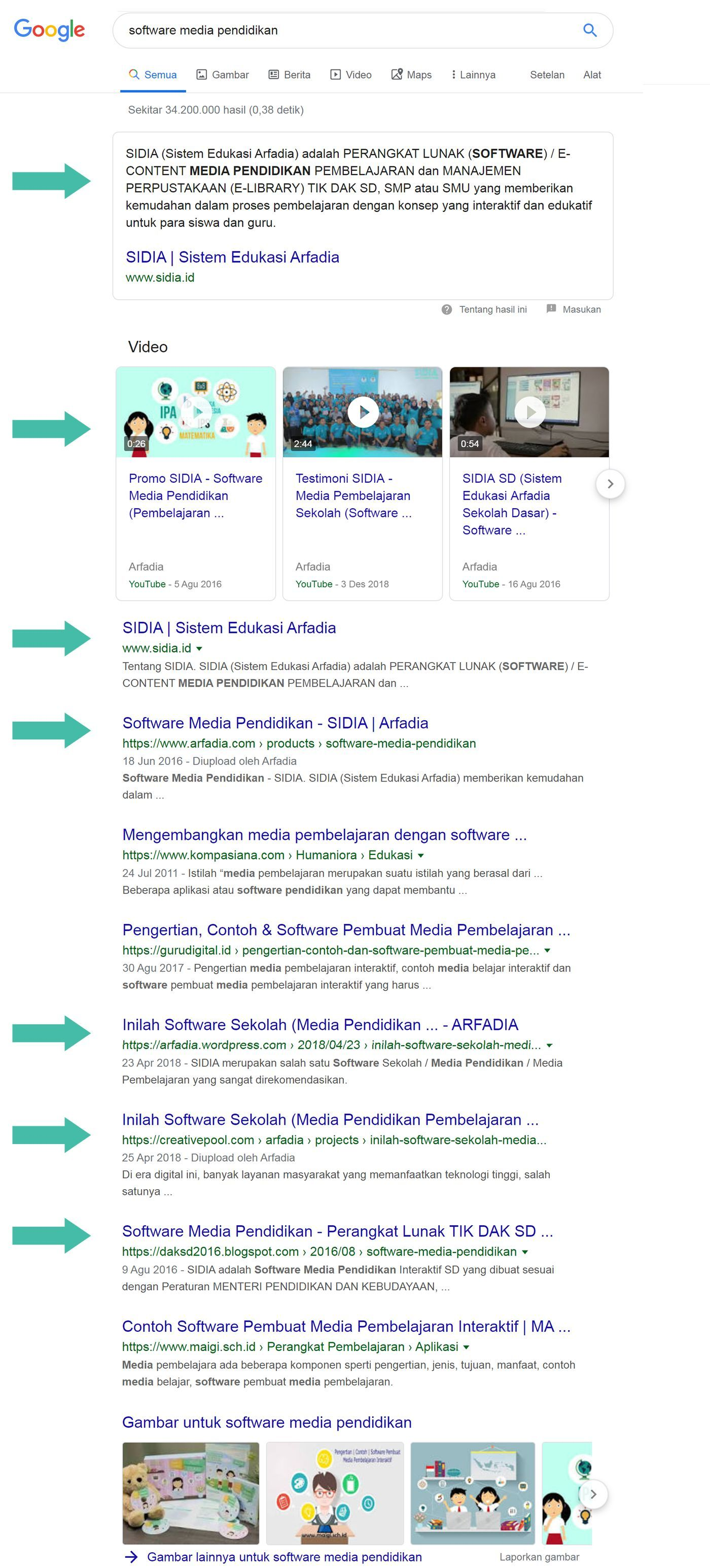 Dominasi Google - Jasa SEO Profesional - Arfadia