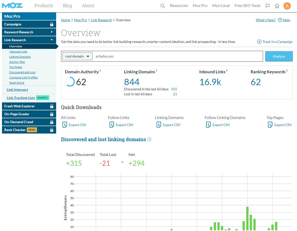 Tampilan MOZ untuk Website Arfadia.com. (DA > 60)