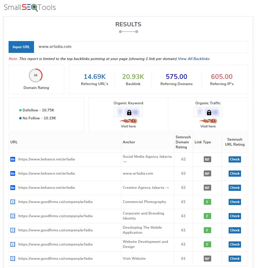 Tampilan SmallSEOTools.com untuk Website Arfadia.com