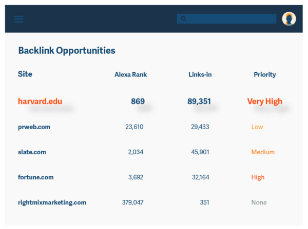 Alexa - Competitor Backlink Checker