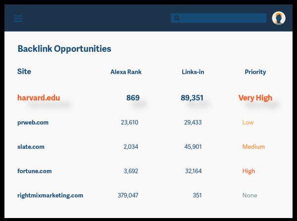 Alexa - Competitor Backlink Checker